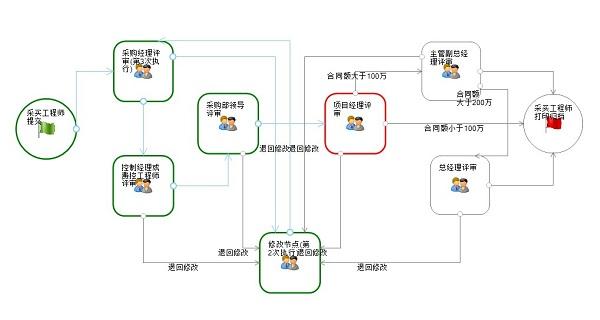 电路 电路图 电子 设计 素材 原理图 600_320