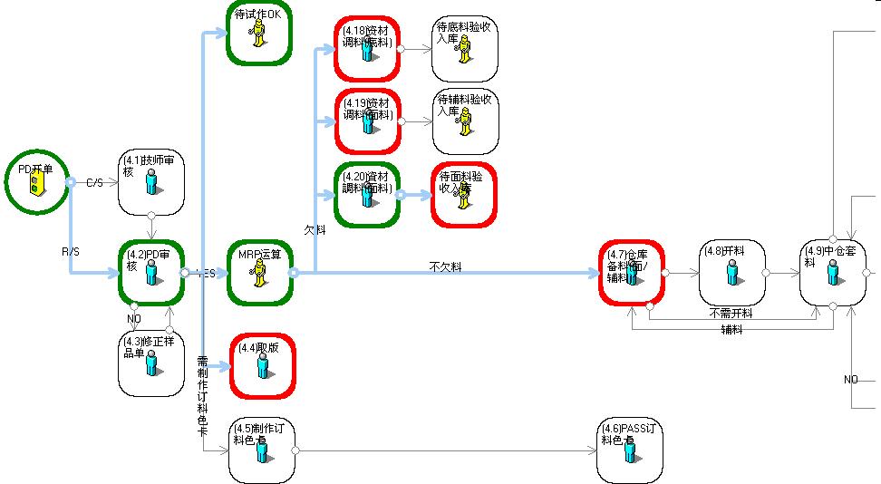 erp一35o一24接线图